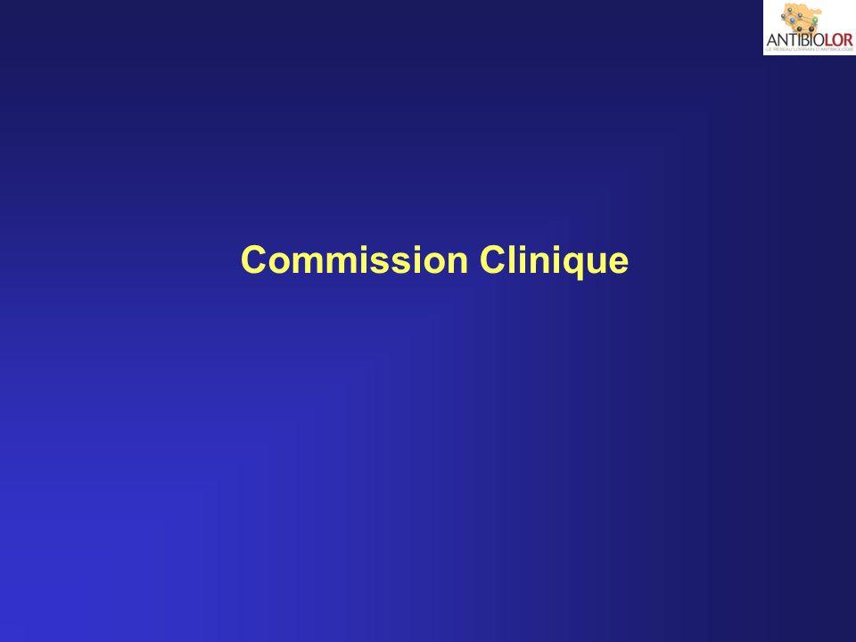 Commission Clinique