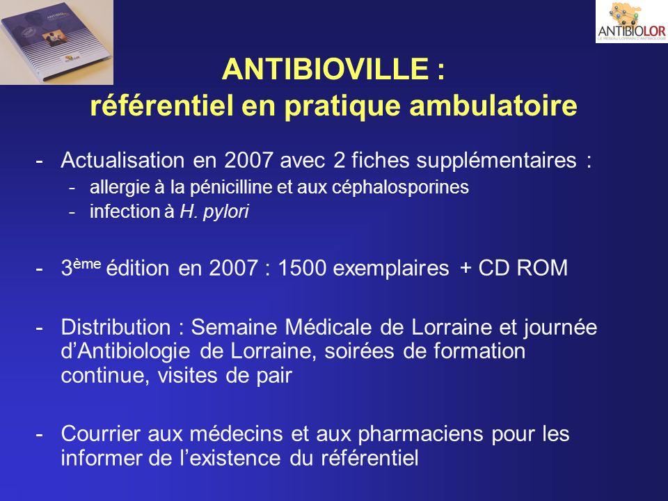 ANTIBIOVILLE : référentiel en pratique ambulatoire -Actualisation en 2007 avec 2 fiches supplémentaires : -allergie à la pénicilline et aux céphalospo