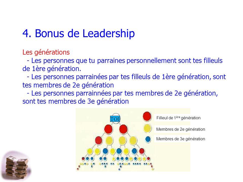 4. Bonus de Leadership Les générations - Les personnes que tu parraines personnellement sont tes filleuls de 1ère génération. - Les personnes parrainé