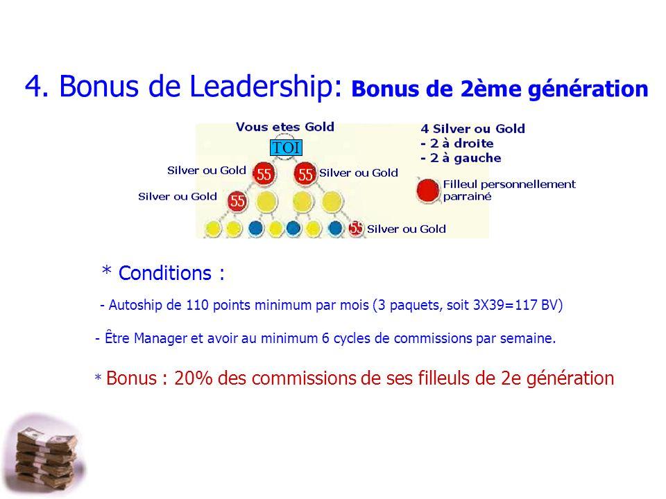 4. Bonus de Leadership: Bonus de 2ème génération * Conditions : - Autoship de 110 points minimum par mois (3 paquets, soit 3X39=117 BV) - Être Manager