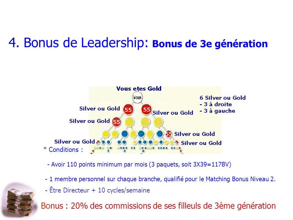 4. Bonus de Leadership: Bonus de 3e génération * Conditions : - Avoir 110 points minimum par mois (3 paquets, soit 3X39=117BV) - 1 membre personnel su