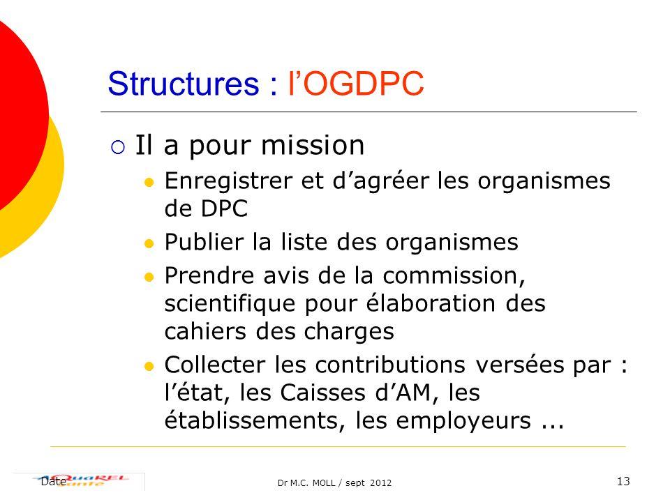 Dr M.C. MOLL / sept 2012 Date13 Structures : lOGDPC Il a pour mission Enregistrer et dagréer les organismes de DPC Publier la liste des organismes Pre