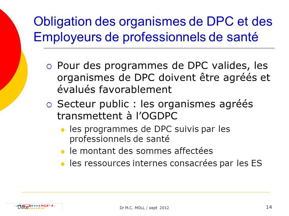 Dr M.C. MOLL / sept 2012 Date14 Obligation des organismes de DPC et des Employeurs de professionnels de santé Pour des programmes de DPC valides, les