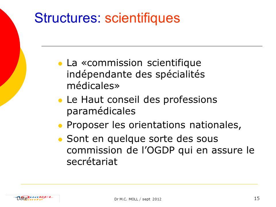 Dr M.C. MOLL / sept 2012 Date15 Structures: scientifiques La «commission scientifique indépendante des spécialités médicales» Le Haut conseil des prof