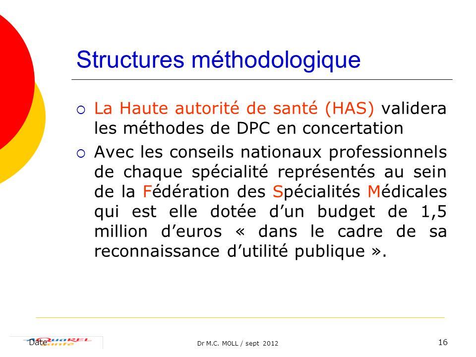 Dr M.C. MOLL / sept 2012 Date16 Structures méthodologique La Haute autorité de santé (HAS) validera les méthodes de DPC en concertation Avec les conse