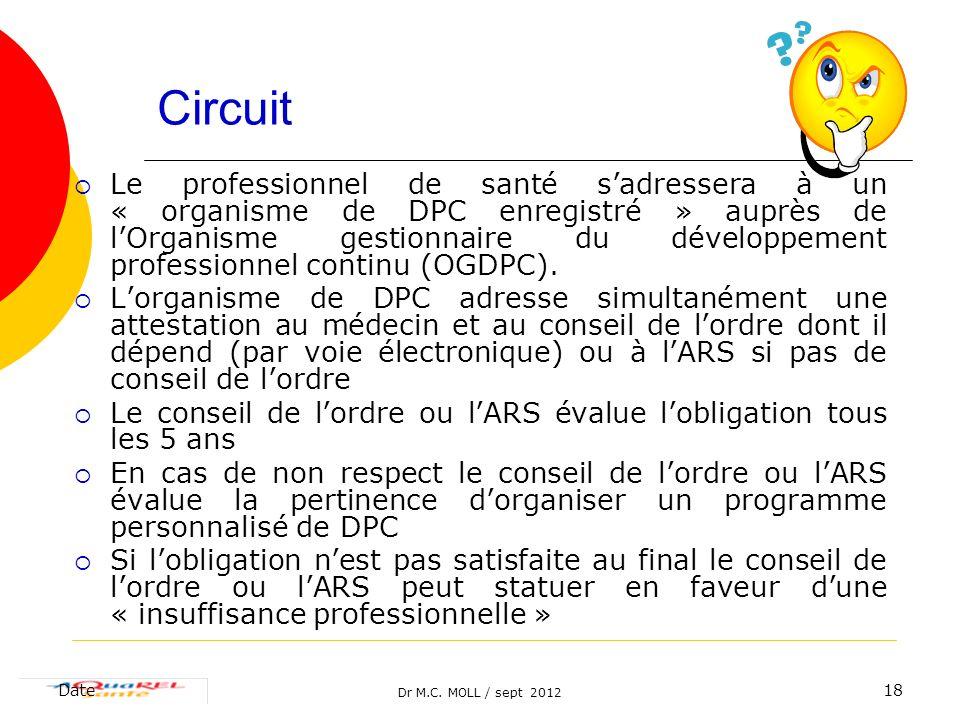 Dr M.C. MOLL / sept 2012 Date18 Circuit Le professionnel de santé sadressera à un « organisme de DPC enregistré » auprès de lOrganisme gestionnaire du