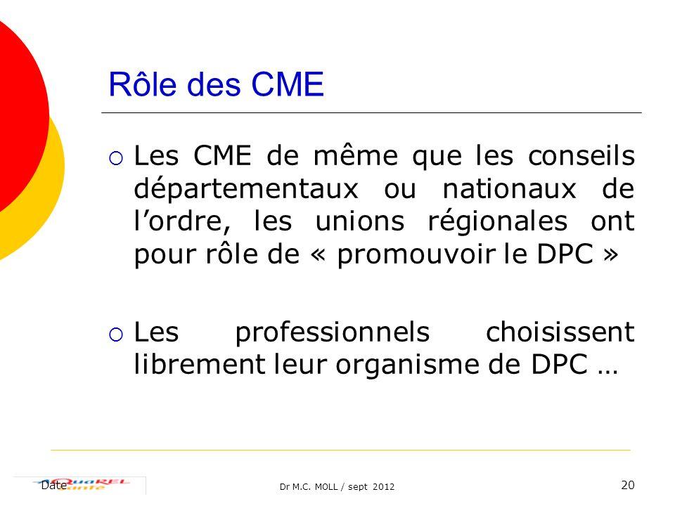 Dr M.C. MOLL / sept 2012 Date20 Rôle des CME Les CME de même que les conseils départementaux ou nationaux de lordre, les unions régionales ont pour rô