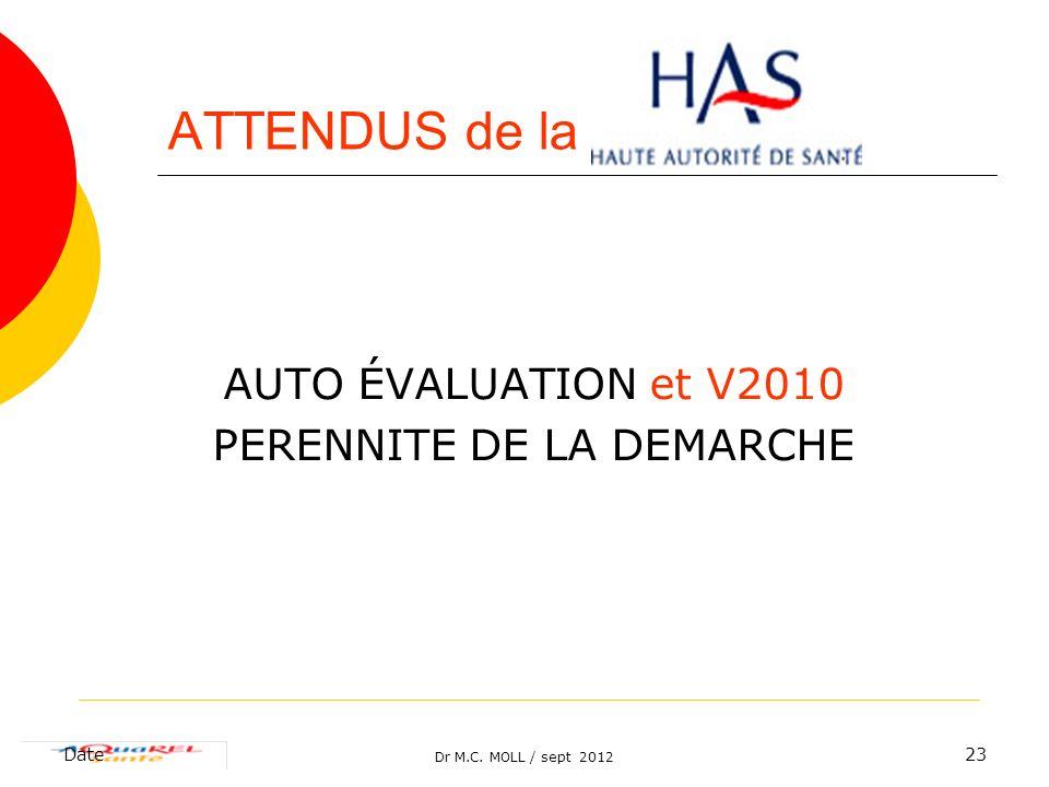 Dr M.C. MOLL / sept 2012 Date23 ATTENDUS de la HAS AUTO ÉVALUATION et V2010 PERENNITE DE LA DEMARCHE