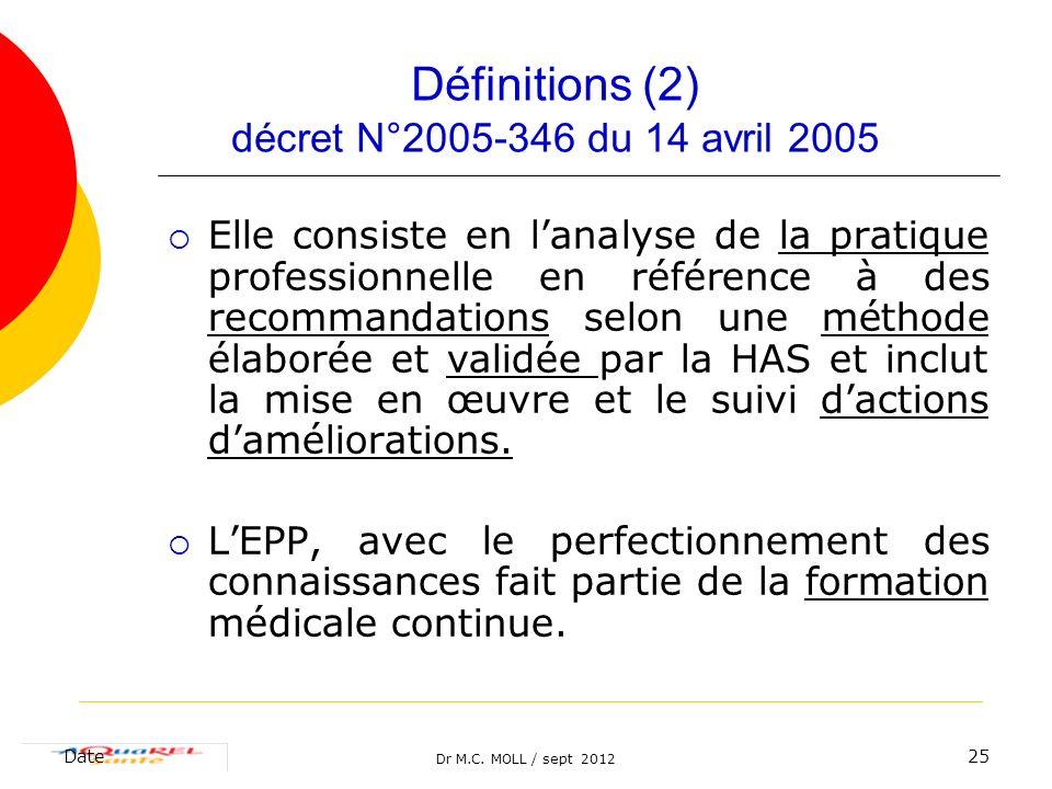 Dr M.C. MOLL / sept 2012 Date25 Définitions (2) décret N°2005-346 du 14 avril 2005 Elle consiste en lanalyse de la pratique professionnelle en référen