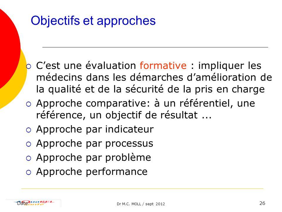 Dr M.C. MOLL / sept 2012 Date26 Objectifs et approches Cest une évaluation formative : impliquer les médecins dans les démarches damélioration de la q