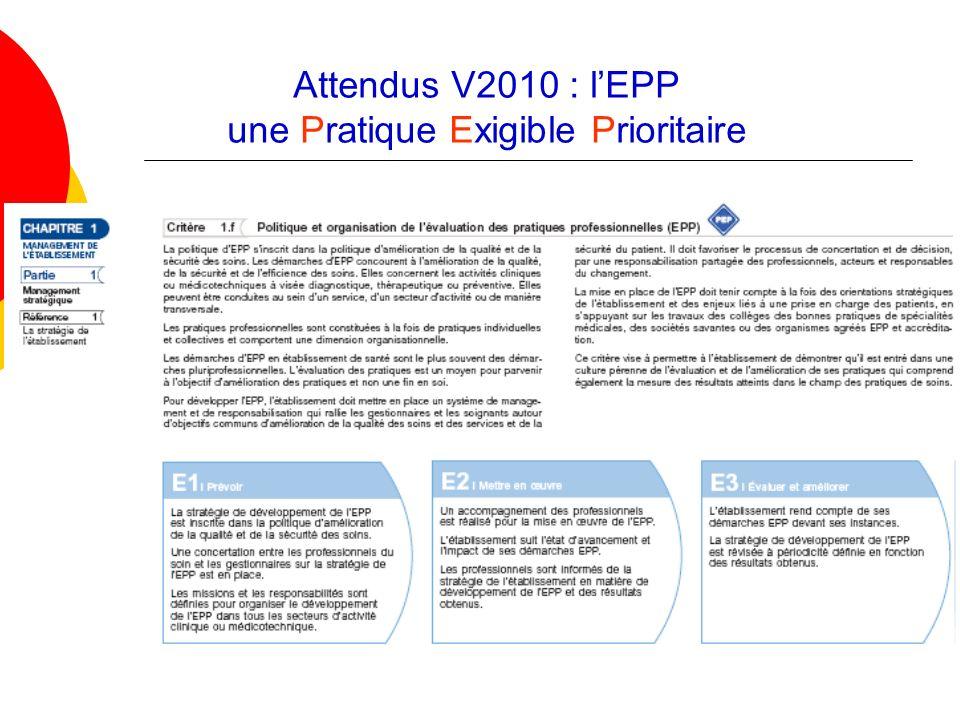 Dr M.C. MOLL / sept 2012 Date28 Attendus V2010 : lEPP une Pratique Exigible Prioritaire