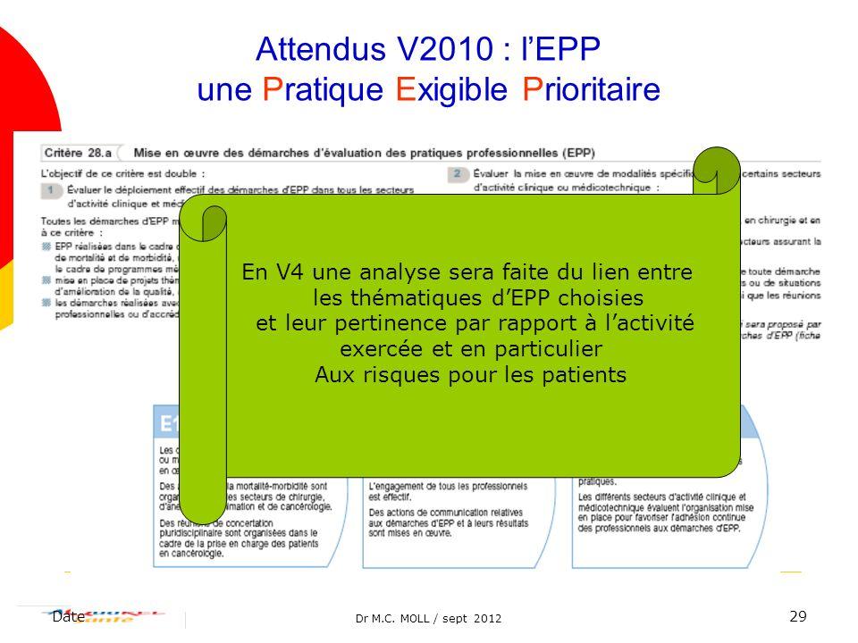 Dr M.C. MOLL / sept 2012 Date29 Attendus V2010 : lEPP une Pratique Exigible Prioritaire En V4 une analyse sera faite du lien entre les thématiques dEP