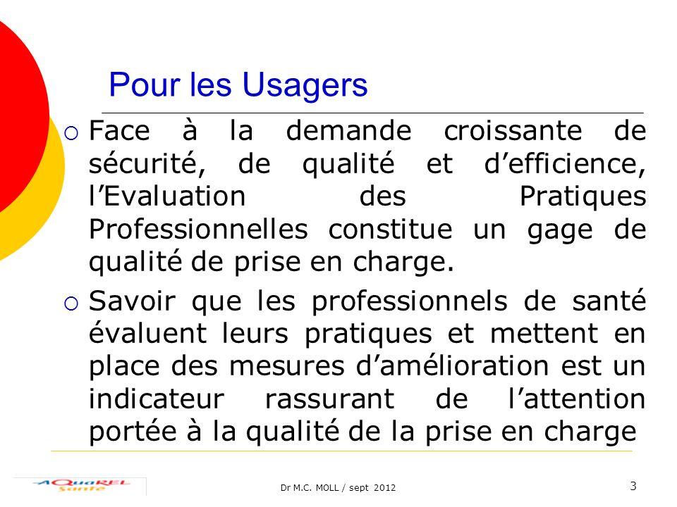 Dr M.C. MOLL / sept 2012 3 Pour les Usagers Face à la demande croissante de sécurité, de qualité et defficience, lEvaluation des Pratiques Professionn
