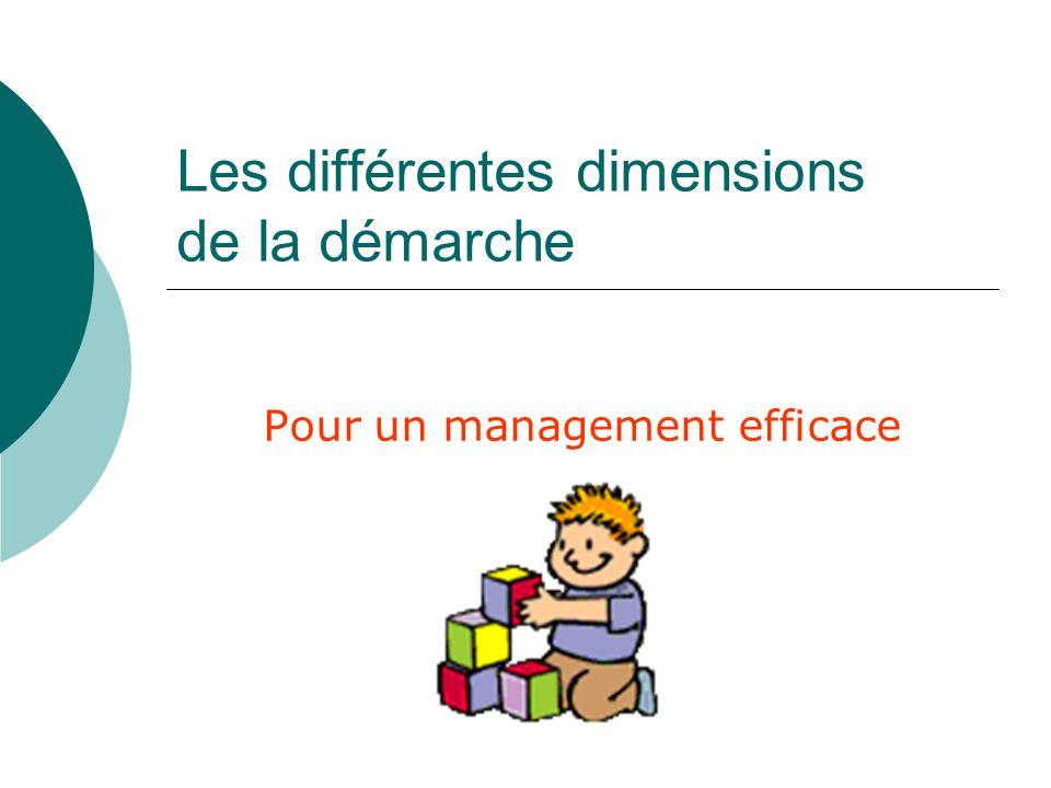 Les différentes dimensions de la démarche Pour un management efficace