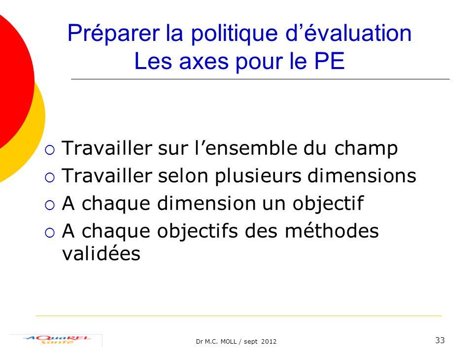 Dr M.C. MOLL / sept 2012 33 Préparer la politique dévaluation Les axes pour le PE Travailler sur lensemble du champ Travailler selon plusieurs dimensi