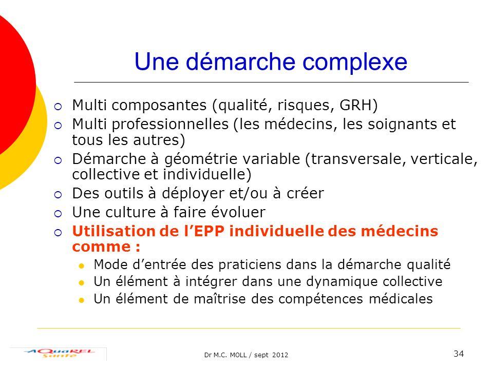 Dr M.C. MOLL / sept 2012 34 Une démarche complexe Multi composantes (qualité, risques, GRH) Multi professionnelles (les médecins, les soignants et tou