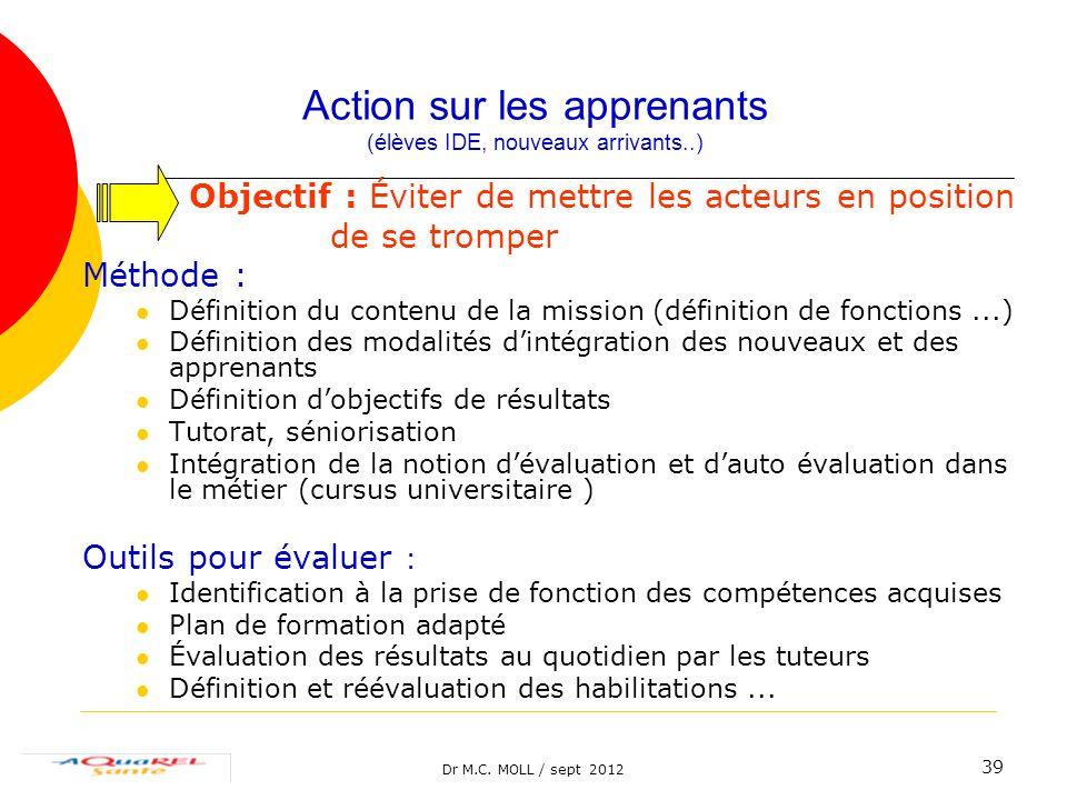 Dr M.C. MOLL / sept 2012 39 Action sur les apprenants (élèves IDE, nouveaux arrivants..) Objectif : Éviter de mettre les acteurs en position de se tro