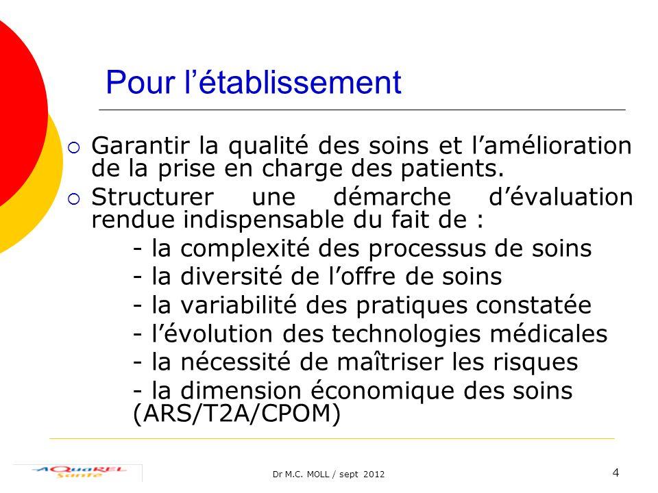 Dr M.C. MOLL / sept 2012 4 Pour létablissement Garantir la qualité des soins et lamélioration de la prise en charge des patients. Structurer une démar