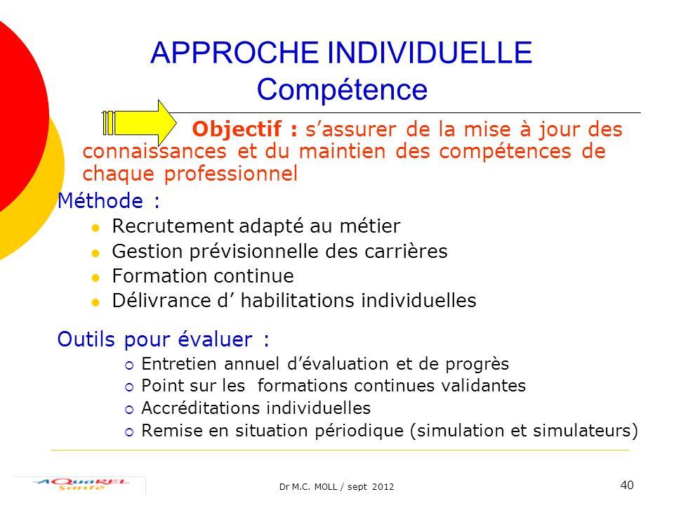 Dr M.C. MOLL / sept 2012 40 APPROCHE INDIVIDUELLE Compétence Objectif : sassurer de la mise à jour des connaissances et du maintien des compétences de
