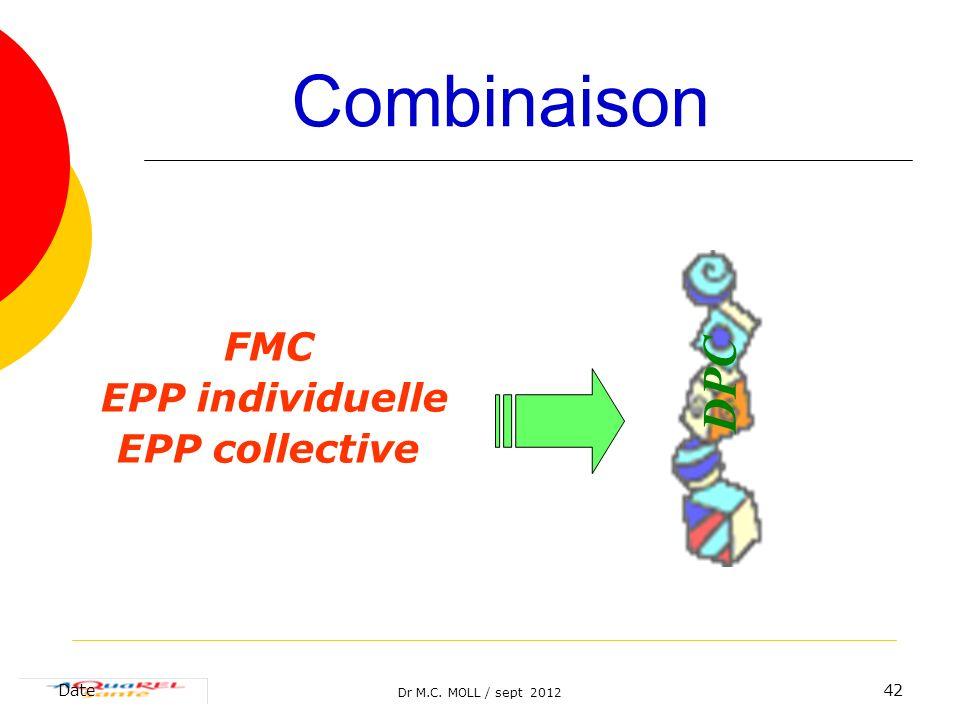 Dr M.C. MOLL / sept 2012 Date42 Combinaison FMC EPP individuelle EPP collective DPC