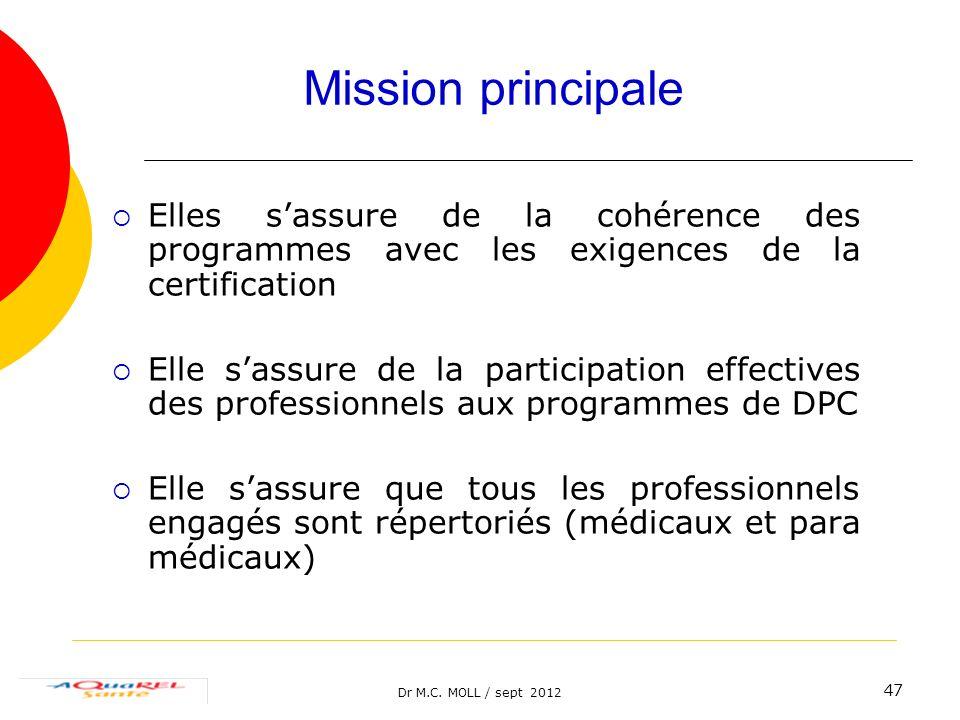 Dr M.C. MOLL / sept 2012 Mission principale Elles sassure de la cohérence des programmes avec les exigences de la certification Elle sassure de la par