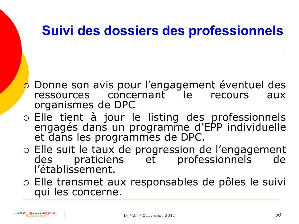 Dr M.C. MOLL / sept 2012 50 Suivi des dossiers des professionnels Donne son avis pour lengagement éventuel des ressources concernant le recours aux or