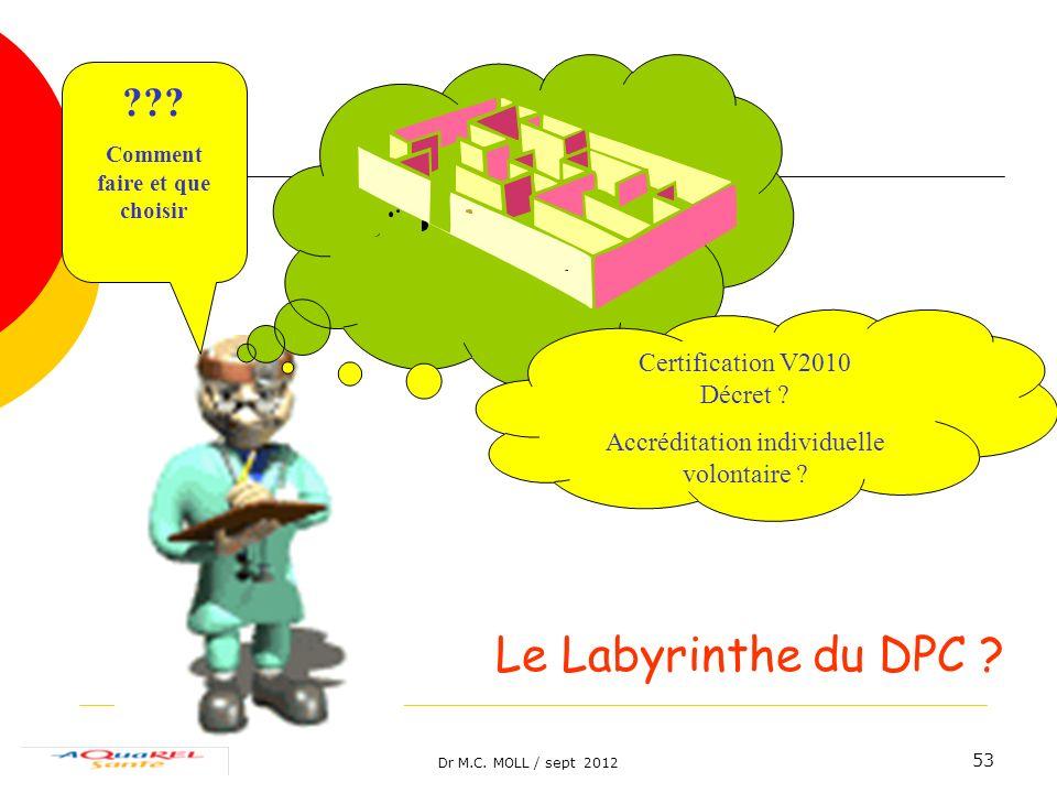 Dr M.C. MOLL / sept 2012 53 Le Labyrinthe du DPC ? Certification V2010 Décret ? Accréditation individuelle volontaire ? ??? Comment faire et que chois