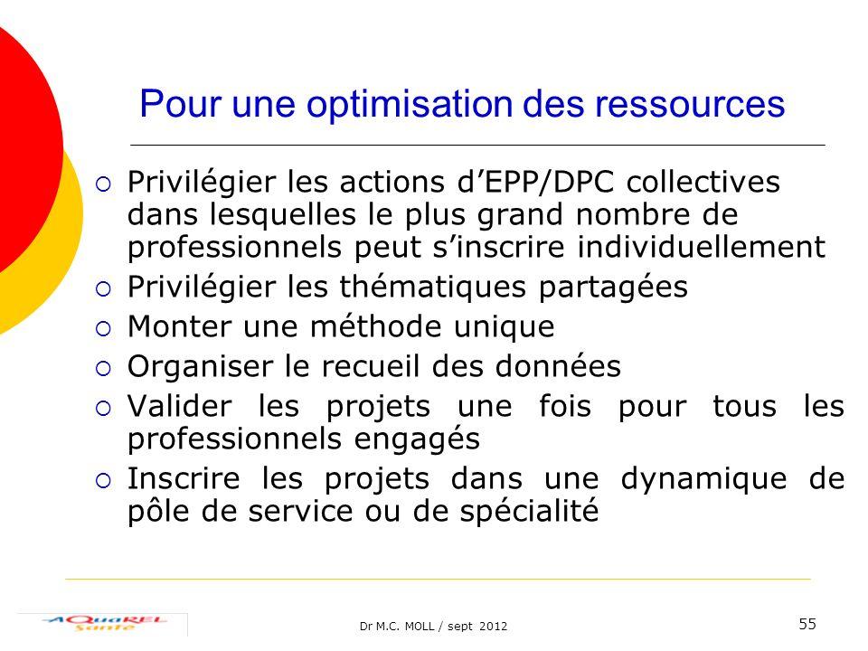 Dr M.C. MOLL / sept 2012 55 Pour une optimisation des ressources Privilégier les actions dEPP/DPC collectives dans lesquelles le plus grand nombre de