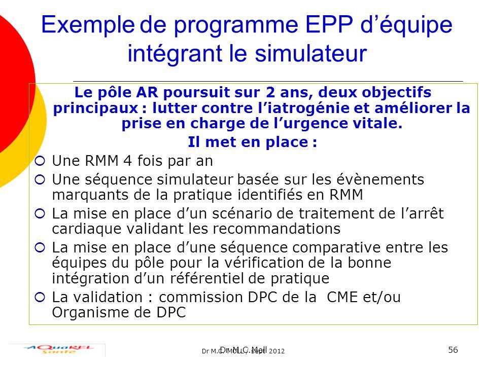 Dr M.C. MOLL / sept 2012 Dr M.C.Moll56 Exemple de programme EPP déquipe intégrant le simulateur Le pôle AR poursuit sur 2 ans, deux objectifs principa