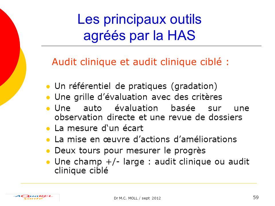 Dr M.C. MOLL / sept 2012 59 Les principaux outils agréés par la HAS Audit clinique et audit clinique ciblé : Un référentiel de pratiques (gradation) U