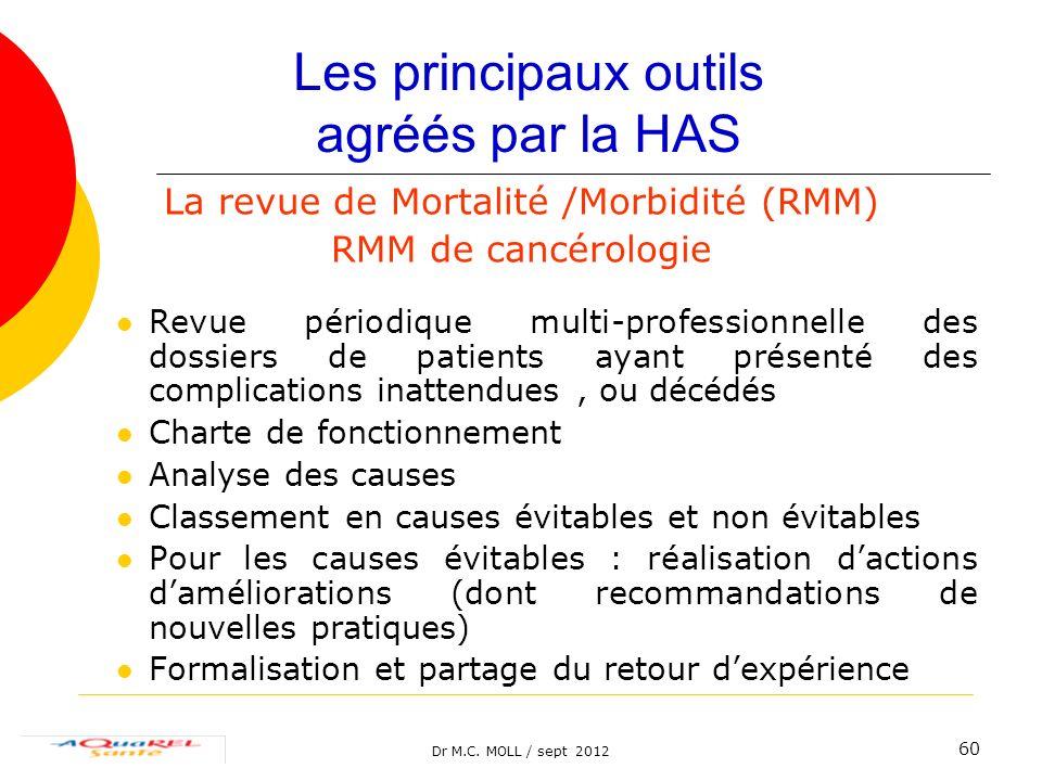 Dr M.C. MOLL / sept 2012 60 Les principaux outils agréés par la HAS La revue de Mortalité /Morbidité (RMM) RMM de cancérologie Revue périodique multi-