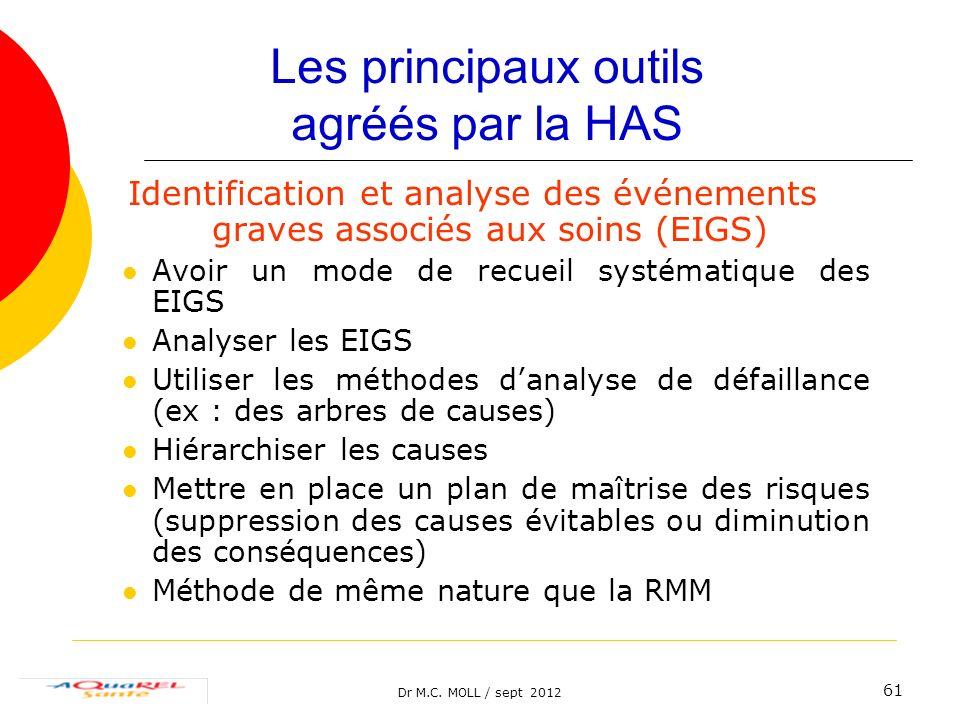 Dr M.C. MOLL / sept 2012 61 Les principaux outils agréés par la HAS Identification et analyse des événements graves associés aux soins (EIGS) Avoir un