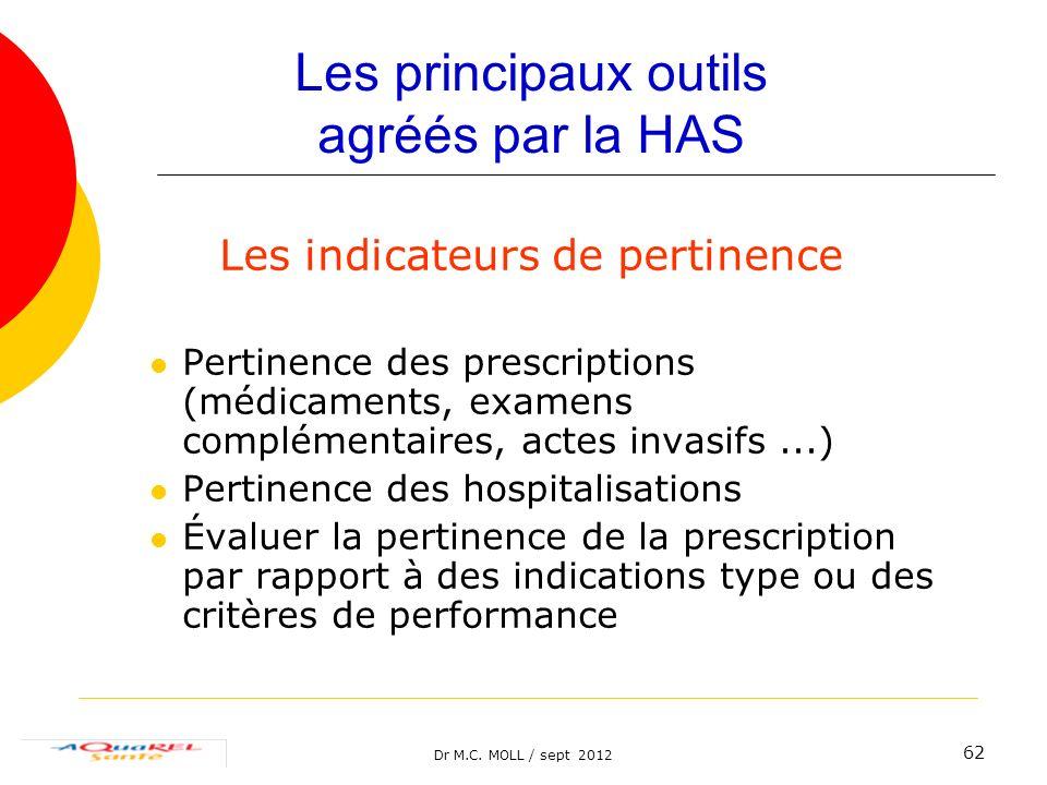 Dr M.C. MOLL / sept 2012 62 Les principaux outils agréés par la HAS Les indicateurs de pertinence Pertinence des prescriptions (médicaments, examens c