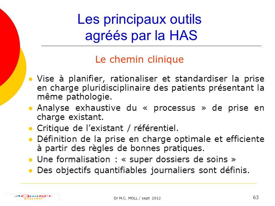 Dr M.C. MOLL / sept 2012 63 Les principaux outils agréés par la HAS Le chemin clinique Vise à planifier, rationaliser et standardiser la prise en char