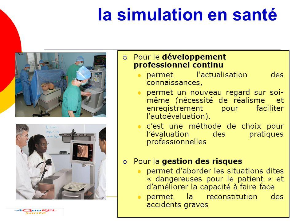 Dr M.C. MOLL / sept 2012 JCG/MCM. ARS PL. 01/09/1165 la simulation en santé Pour le développement professionnel continu permet l'actualisation des con