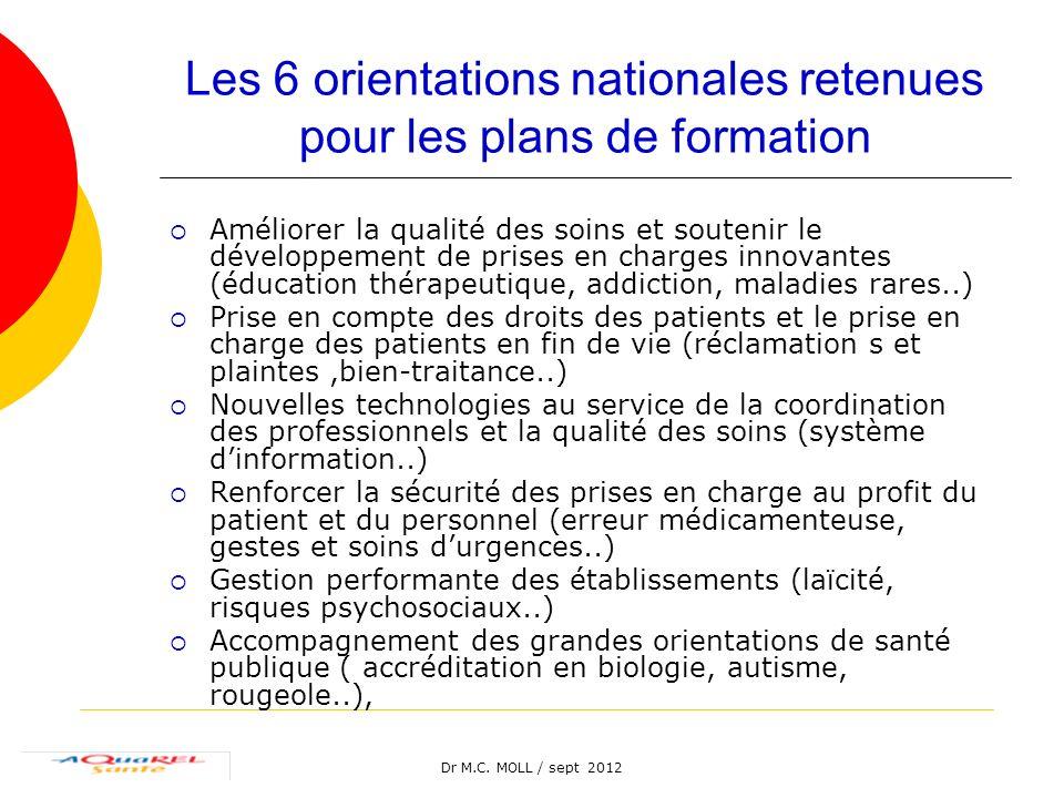 Dr M.C. MOLL / sept 2012 Les 6 orientations nationales retenues pour les plans de formation Améliorer la qualité des soins et soutenir le développemen