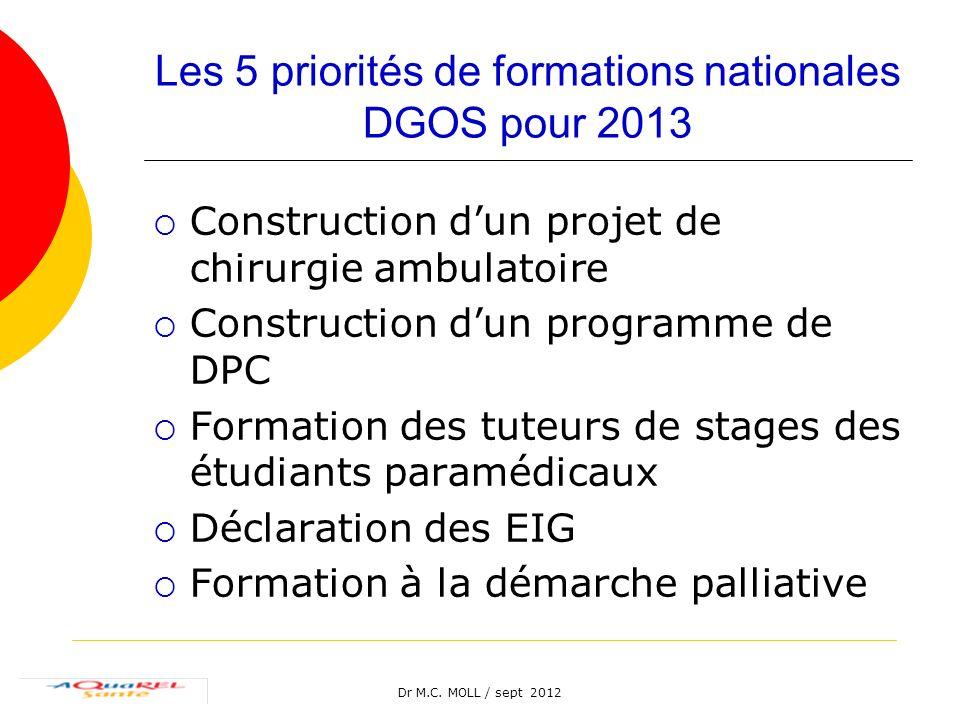 Dr M.C. MOLL / sept 2012 Les 5 priorités de formations nationales DGOS pour 2013 Construction dun projet de chirurgie ambulatoire Construction dun pro