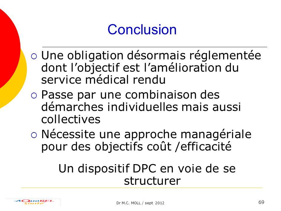Dr M.C. MOLL / sept 2012 69 Conclusion Une obligation désormais réglementée dont lobjectif est lamélioration du service médical rendu Passe par une co