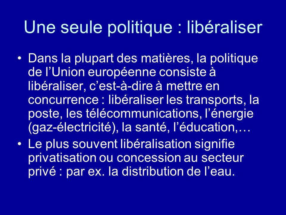 Une seule politique : libéraliser Dans la plupart des matières, la politique de lUnion européenne consiste à libéraliser, cest-à-dire à mettre en concurrence : libéraliser les transports, la poste, les télécommunications, lénergie (gaz-électricité), la santé, léducation,… Le plus souvent libéralisation signifie privatisation ou concession au secteur privé : par ex.