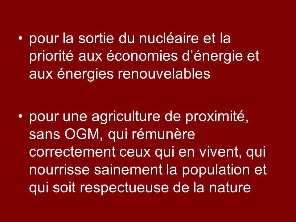 pour la sortie du nucléaire et la priorité aux économies dénergie et aux énergies renouvelables pour une agriculture de proximité, sans OGM, qui rémunère correctement ceux qui en vivent, qui nourrisse sainement la population et qui soit respectueuse de la nature