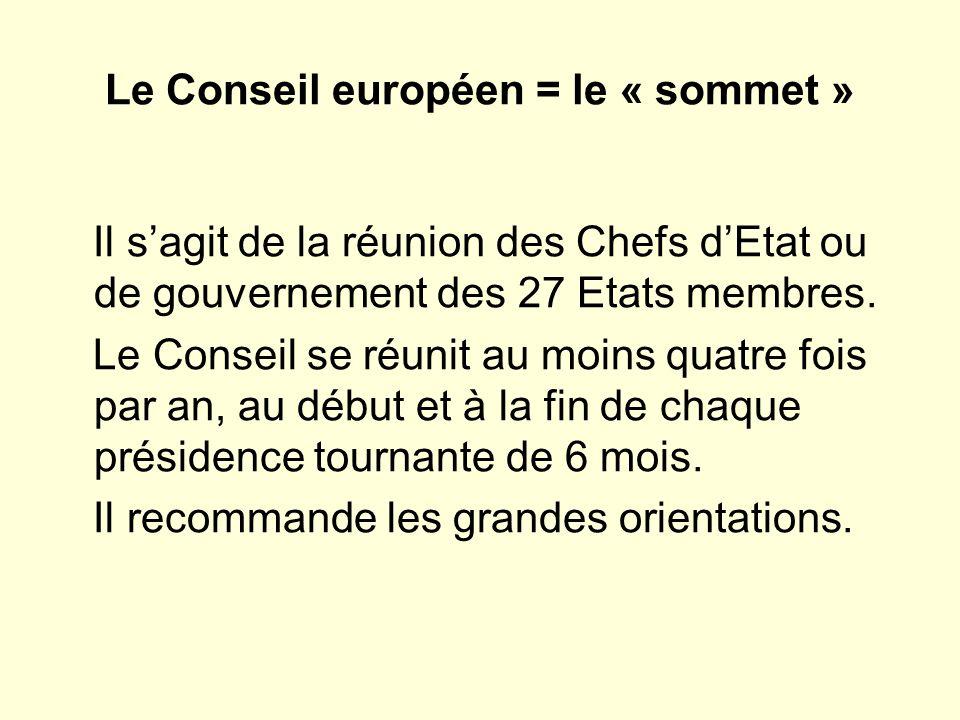 Le Conseil européen = le « sommet » Il sagit de la réunion des Chefs dEtat ou de gouvernement des 27 Etats membres.