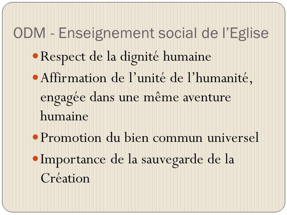 ODM - Enseignement social de lEglise Respect de la dignité humaine Affirmation de lunité de lhumanité, engagée dans une même aventure humaine Promotion du bien commun universel Importance de la sauvegarde de la Création