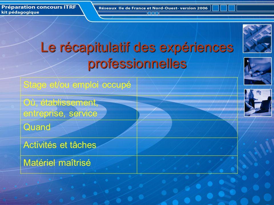 Le récapitulatif des expériences professionnelles Stage et/ou emploi occupé Où, établissement, entreprise, service Quand Activités et tâches Matériel maîtrisé