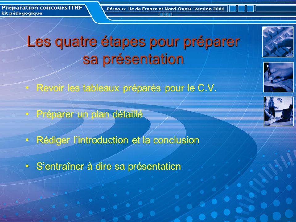 Les quatre étapes pour préparer sa présentation Revoir les tableaux préparés pour le C.V.