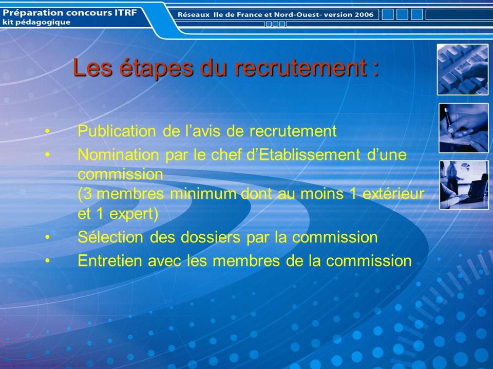 Les étapes du recrutement : Publication de lavis de recrutement Nomination par le chef dEtablissement dune commission (3 membres minimum dont au moins 1 extérieur et 1 expert) Sélection des dossiers par la commission Entretien avec les membres de la commission