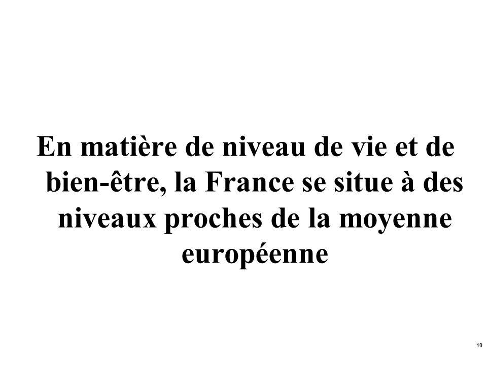 10 En matière de niveau de vie et de bien-être, la France se situe à des niveaux proches de la moyenne européenne
