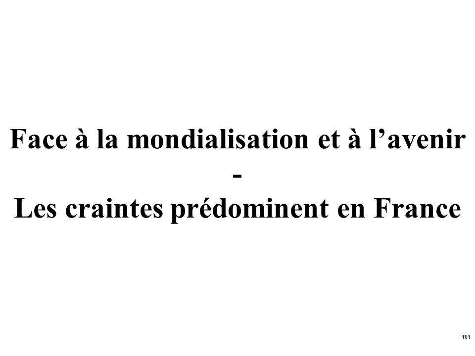 101 Face à la mondialisation et à lavenir - Les craintes prédominent en France