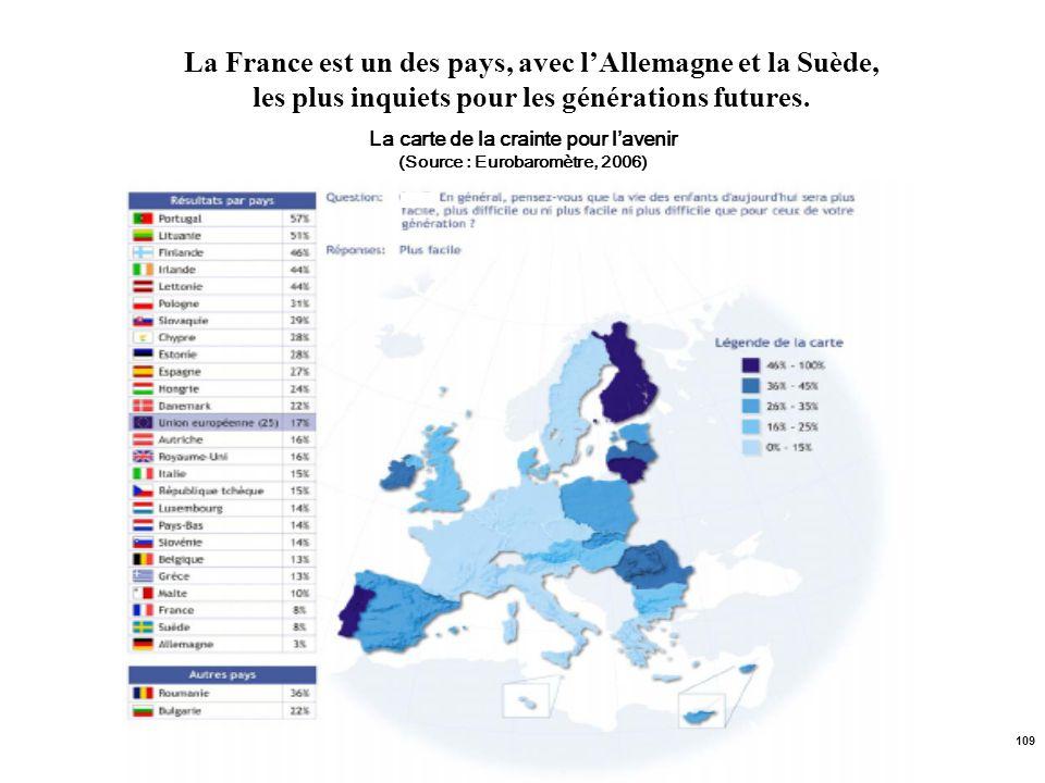109 La carte de la crainte pour lavenir (Source : Eurobaromètre, 2006) La France est un des pays, avec lAllemagne et la Suède, les plus inquiets pour