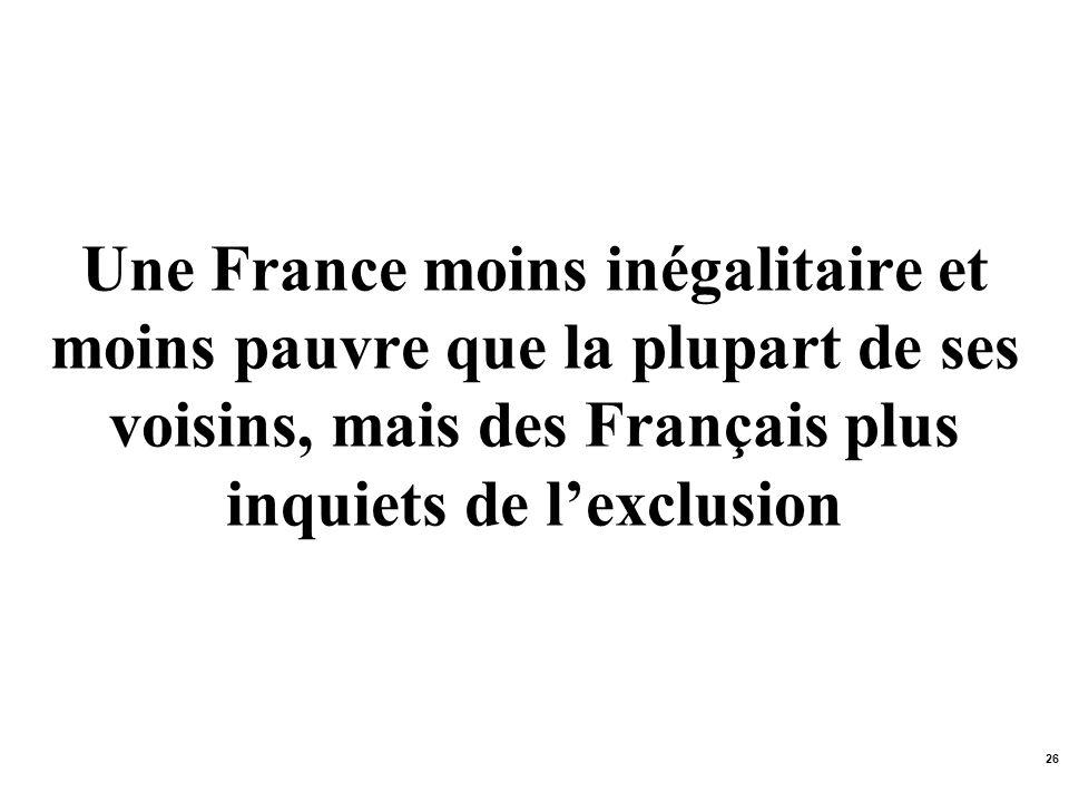 26 Une France moins inégalitaire et moins pauvre que la plupart de ses voisins, mais des Français plus inquiets de lexclusion