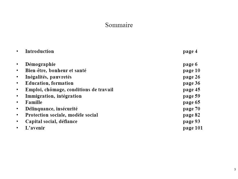 3 Sommaire Introductionpage 4 Démographie page 6 Bien-être, bonheur et santépage 10 Inégalités, pauvretéspage 26 Education, formationpage 36 Emploi, c